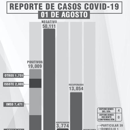CONFIRMA SESA 2 PERSONAS RECUPERADAS, 4 DEFUNCIONES Y 66 CASOS POSITIVOS EN TLAXCALA DE COVID-19
