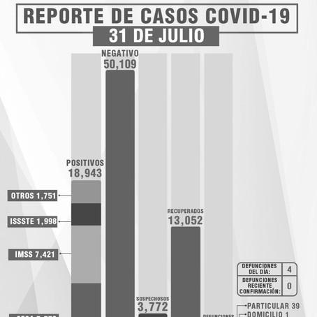 CONFIRMA SESA 27 PERSONAS RECUPERADAS, 4 DEFUNCIONES Y 64 CASOS POSITIVOS EN TLAXCALA DE COVID-19
