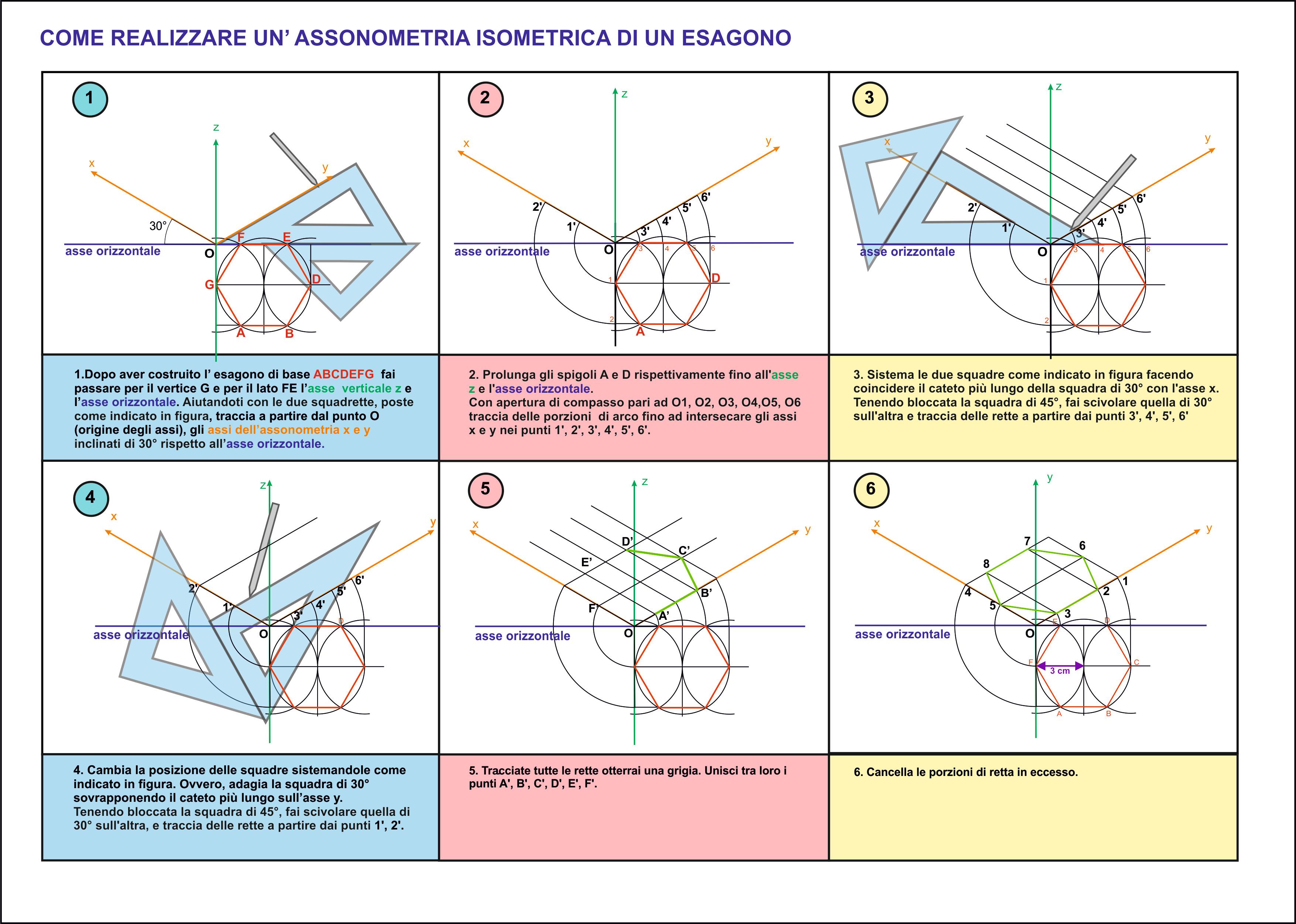 Come eseguire l'assonometria isometrica di un esagono ...