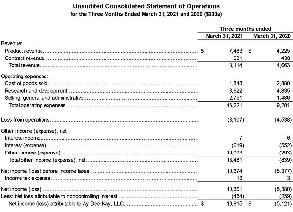 Q1-Earnings-Table1.jpg