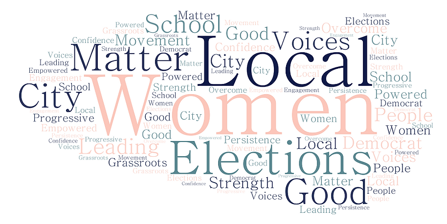 Original Women Word Cloud Resized.png