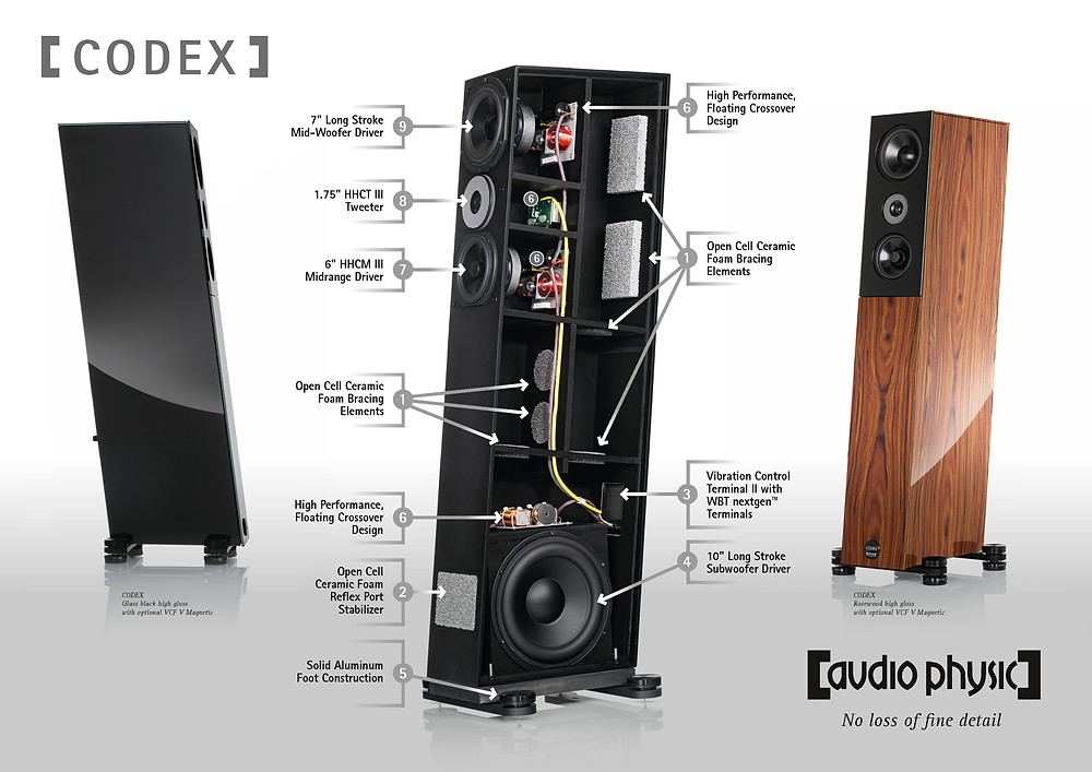 Audio Physic Codex loudspeakers technical diagram, available from Elite Audio