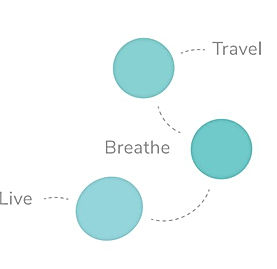 Live Breathe Travel concept.JPG