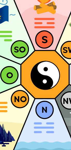 Feng-shui.png