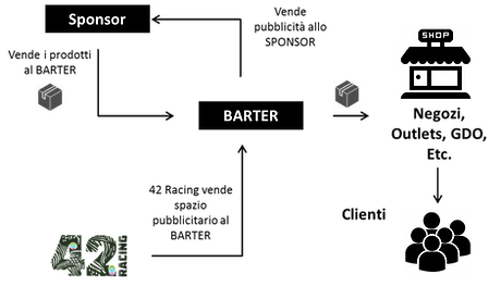 Barter ITA.png
