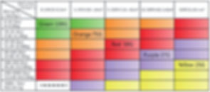 Impact Label Selection Guide