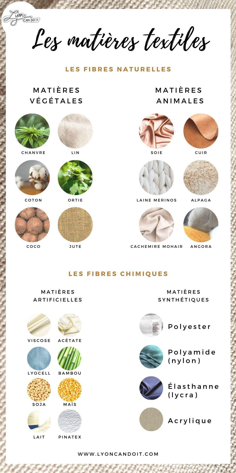 differents-types-textiles-matieres-textiles