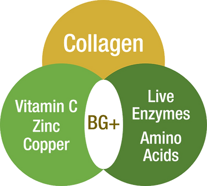 BarleyGreen - The perfect match for coll