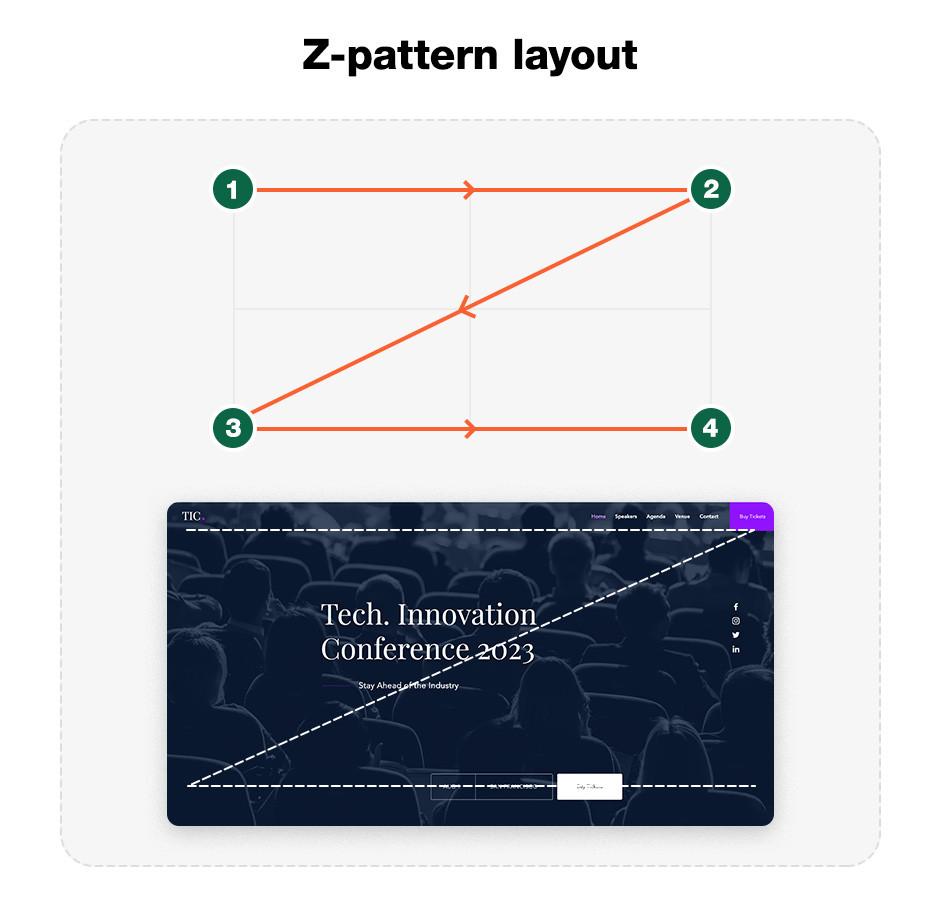 Z-pattern website layout template