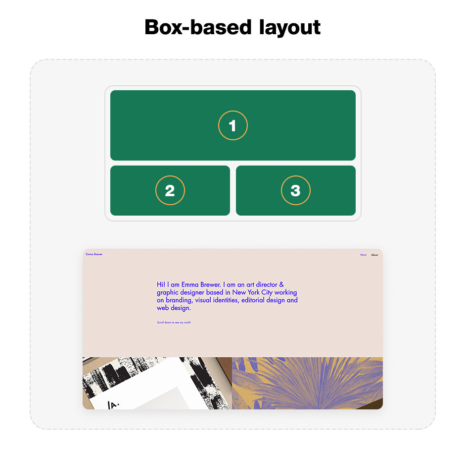 Box-based website layout template