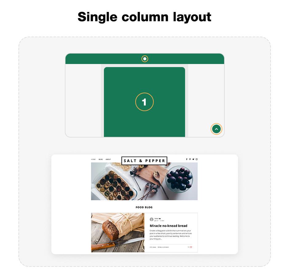 Single column website layout