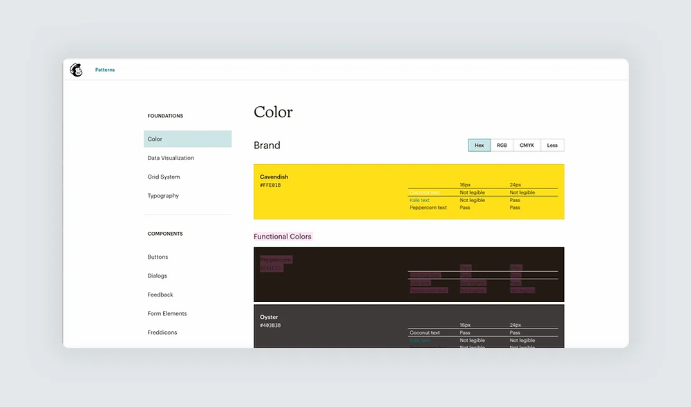 The Mailchimp brand colors on their design system