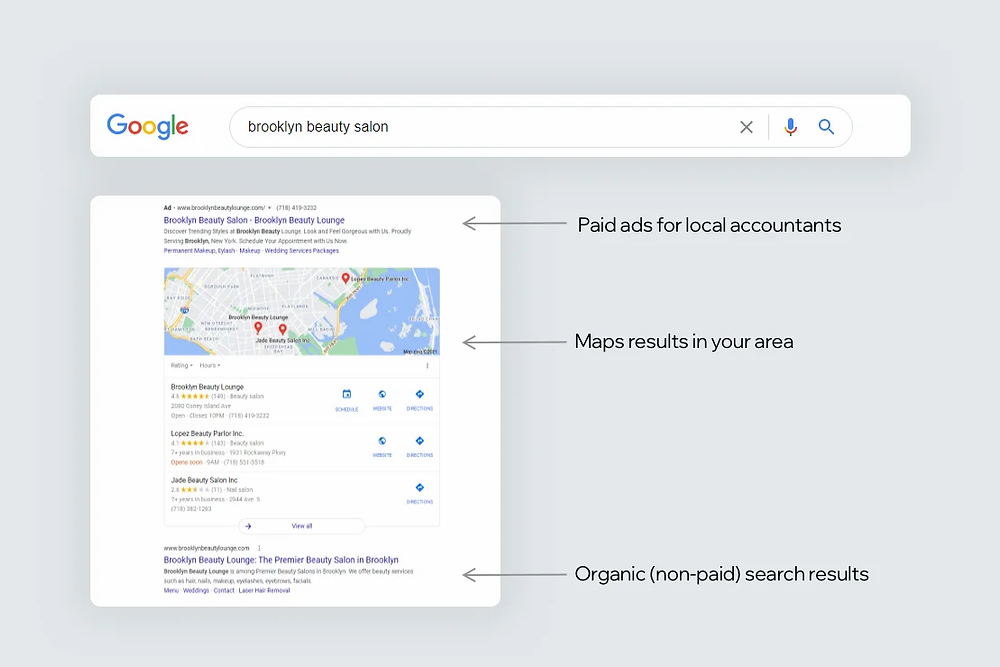 Google search results including paid ads, Maps and organic results