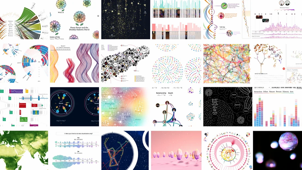 A grid with 24 data visualizations by Nadieh Bremer and Shirley Wu
