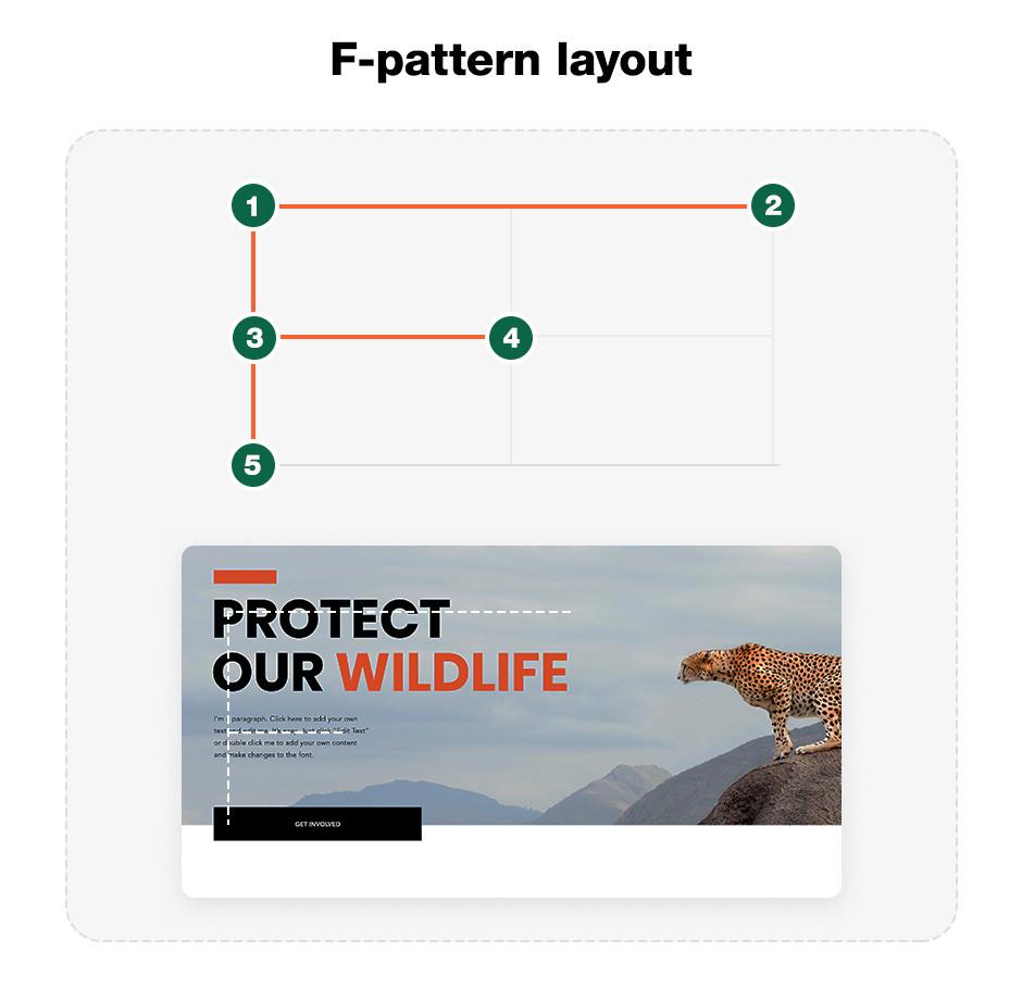 F-pattern website layout template