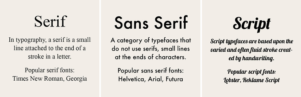Font classification: Serif, sans serif and script fonts