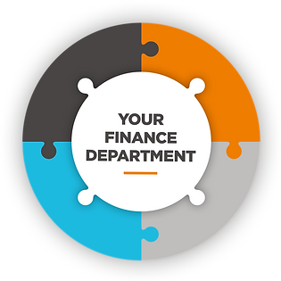 Your Finance Department