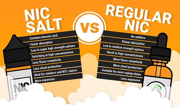 nic-salt-vs-regular-nic.png