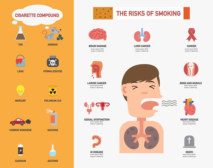 effects_of_smoking_VapingDaily-1024x807.