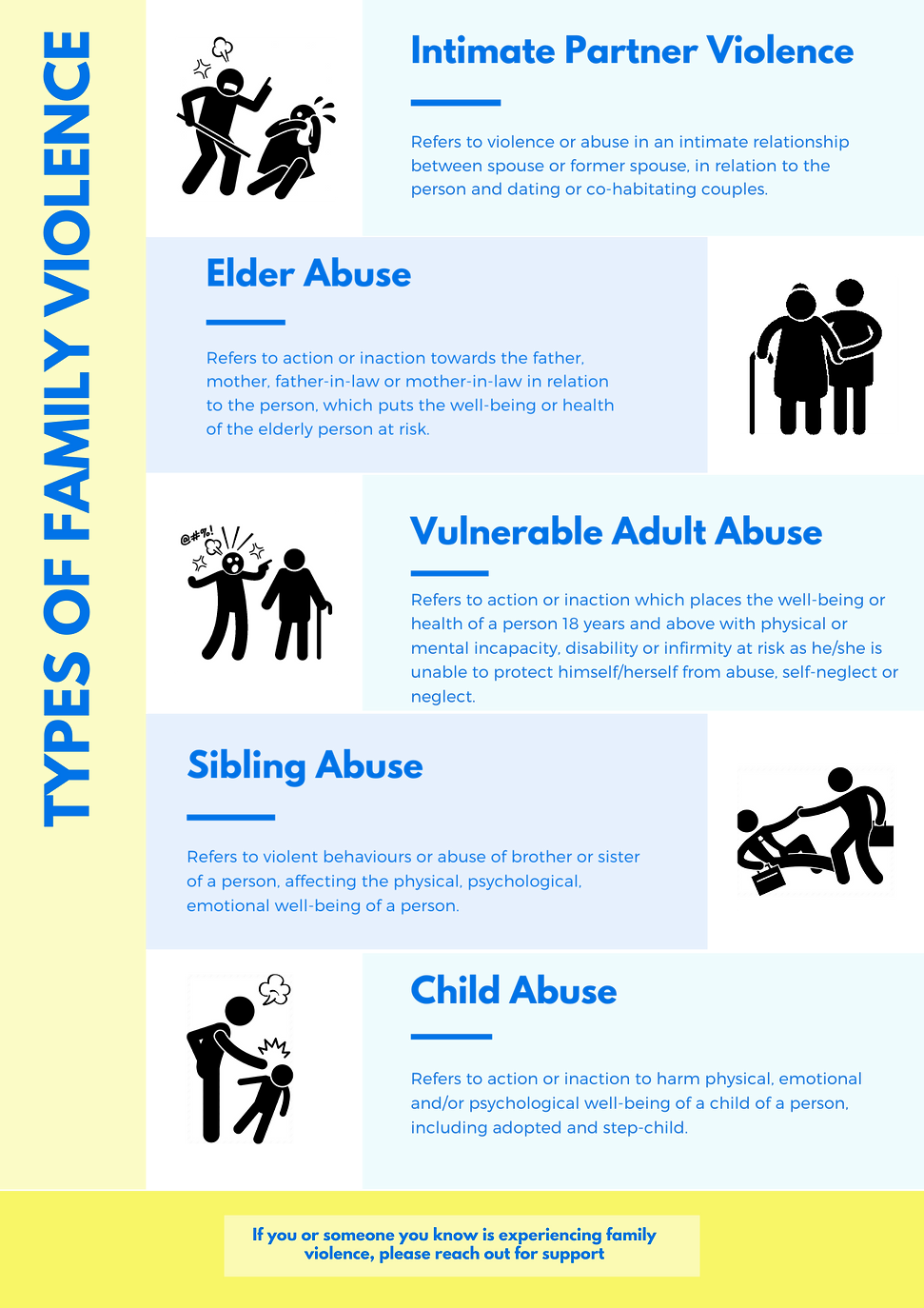 Copy of Types and Acts of Family Violenc