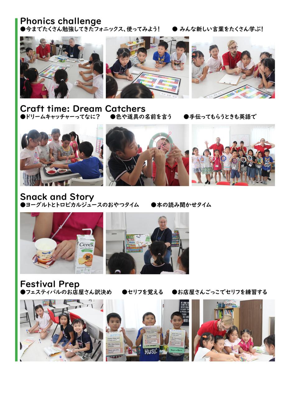 Photo report of Camp 20192.jpg