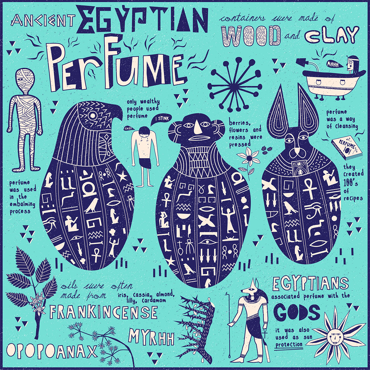 Egyptians Perfume Bottles