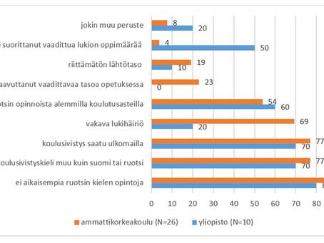 Ruotsin kieli tarjoaa maahanmuuttajille mahdollisuuksia