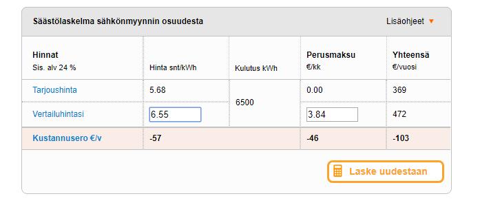 Muista käyttää oikeaa kWh-hintaa tarjouksia vertaillessa.
