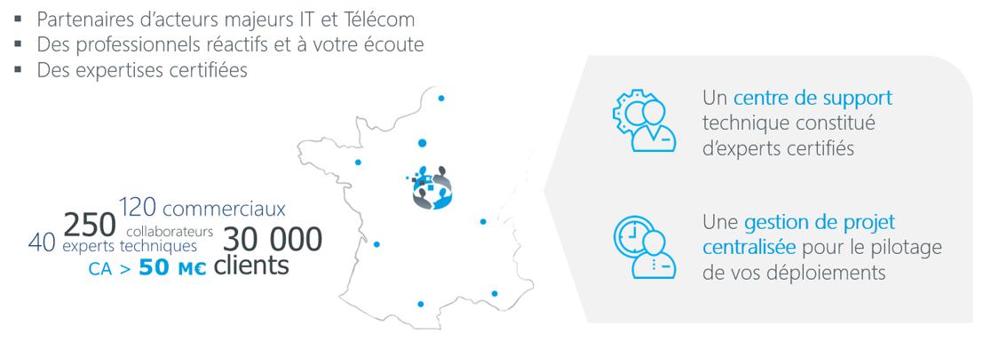 Réseau Rteam, experts IT et télécoms