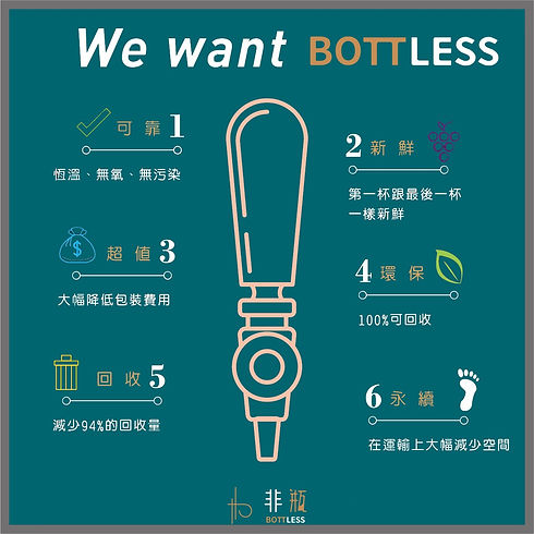Bottless Concept.jpg