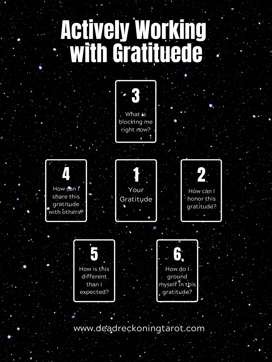White text on a black, starry background with white rectangles arranged in a tarot spread. The text reads Actively Working with Gratitude.
