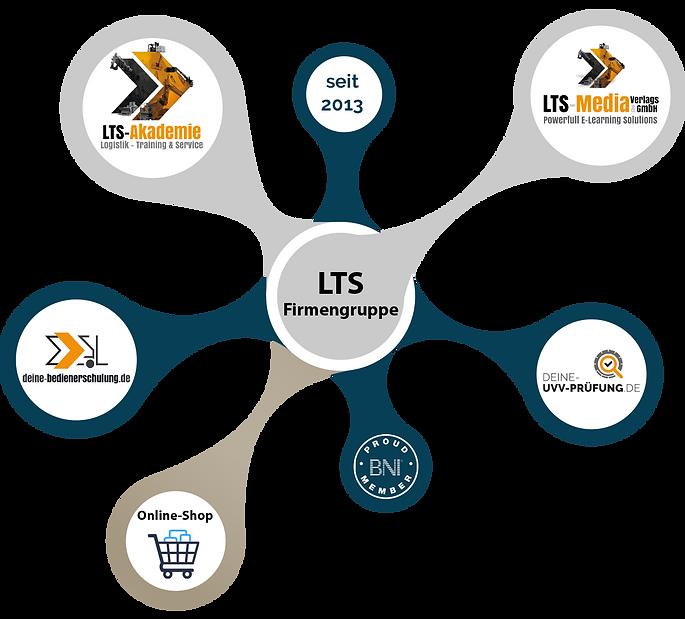 LTS Firmengruppe.png