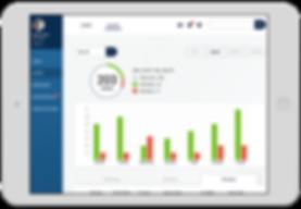 BL-iPad-admin-alerts.png