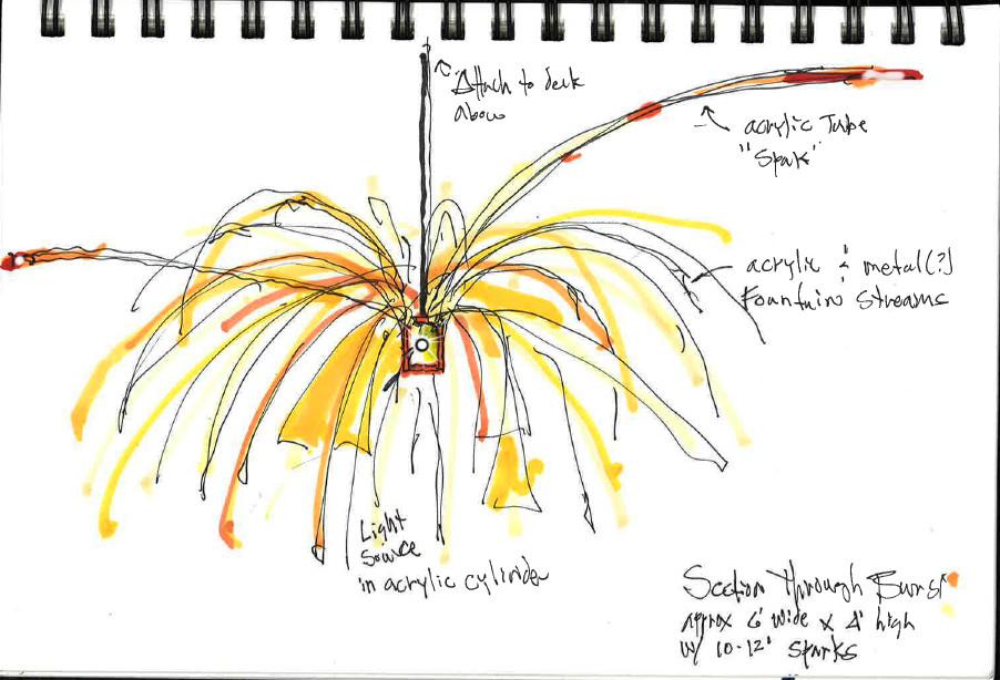 Sparks Detail
