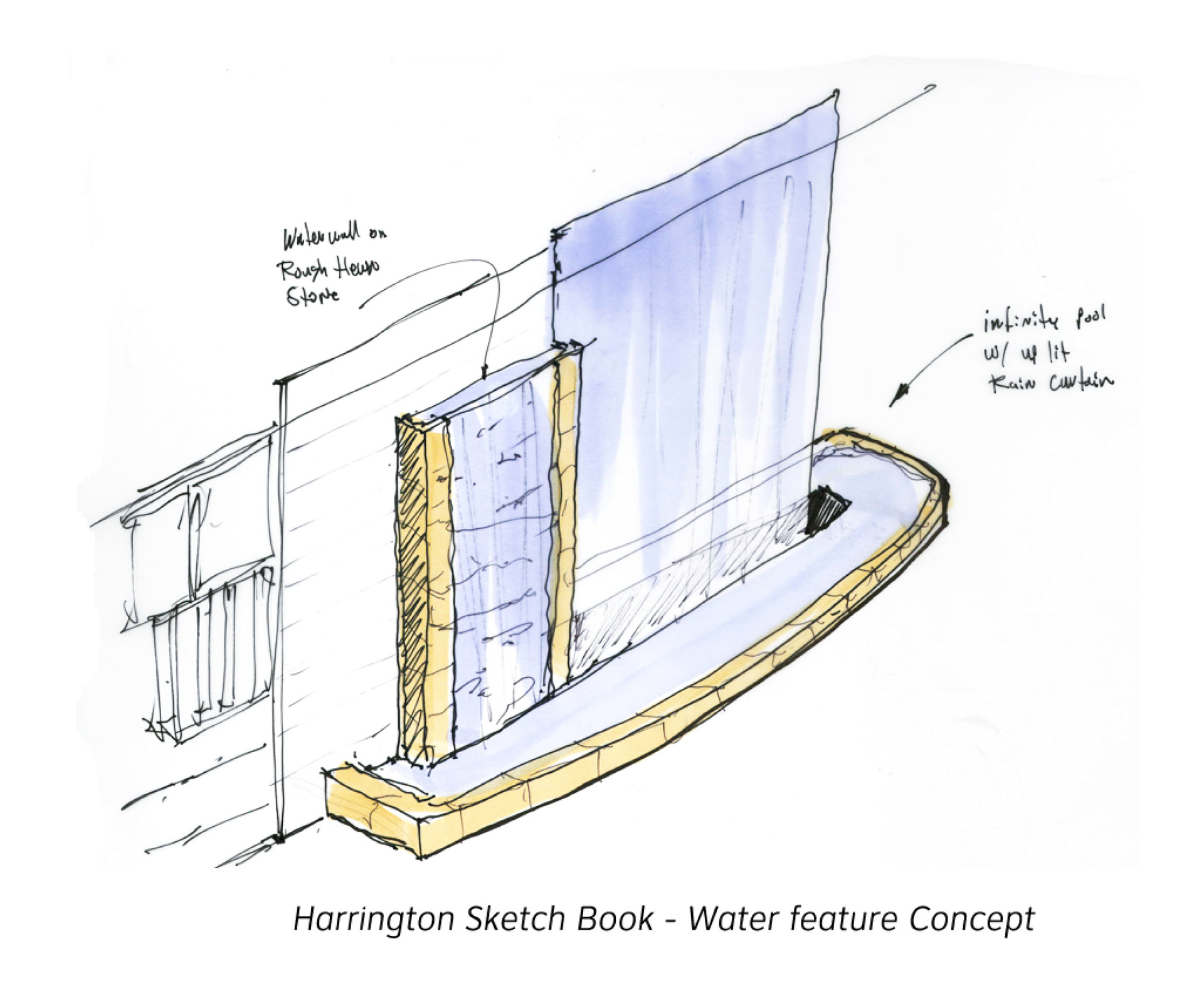 Water Feature Concept