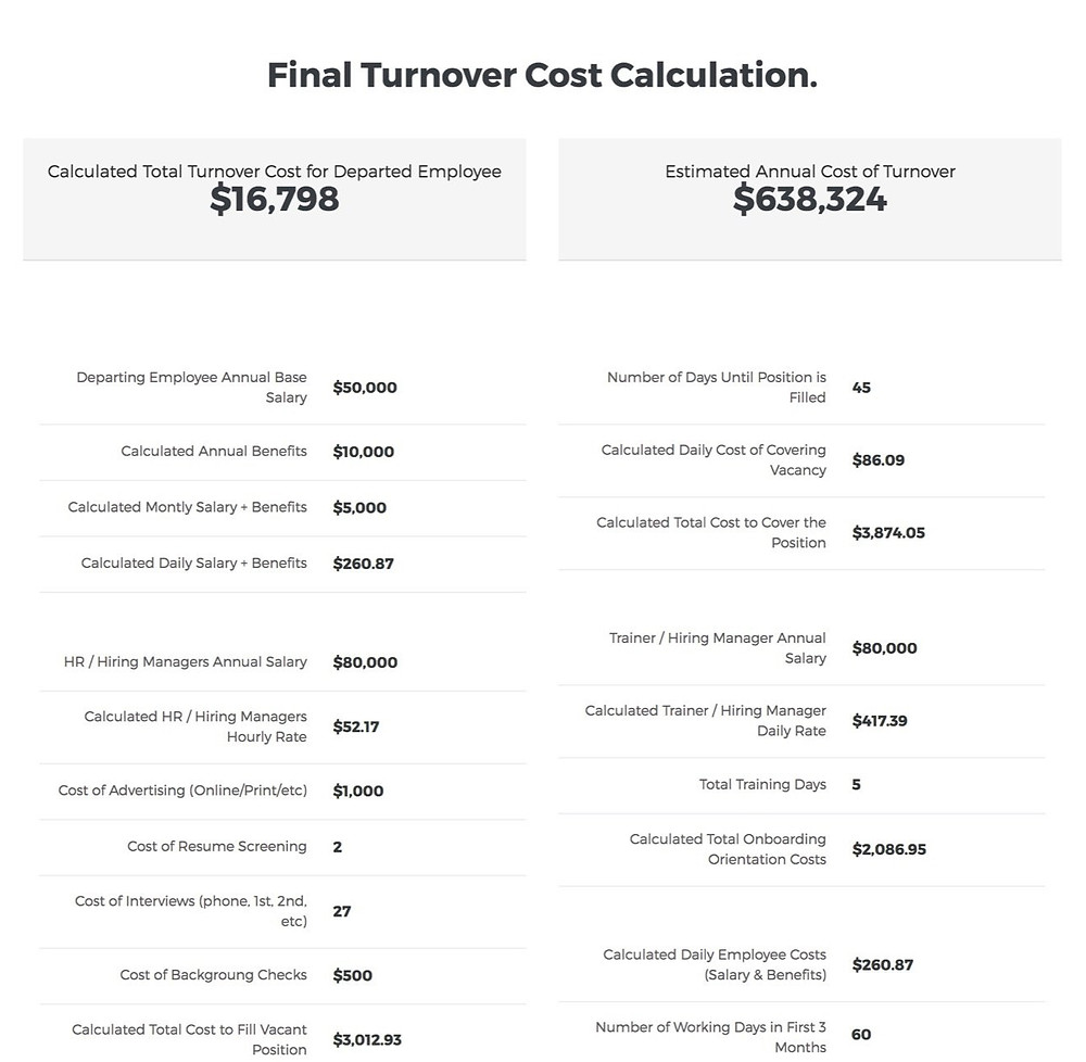 How to calculate employee turnover cost