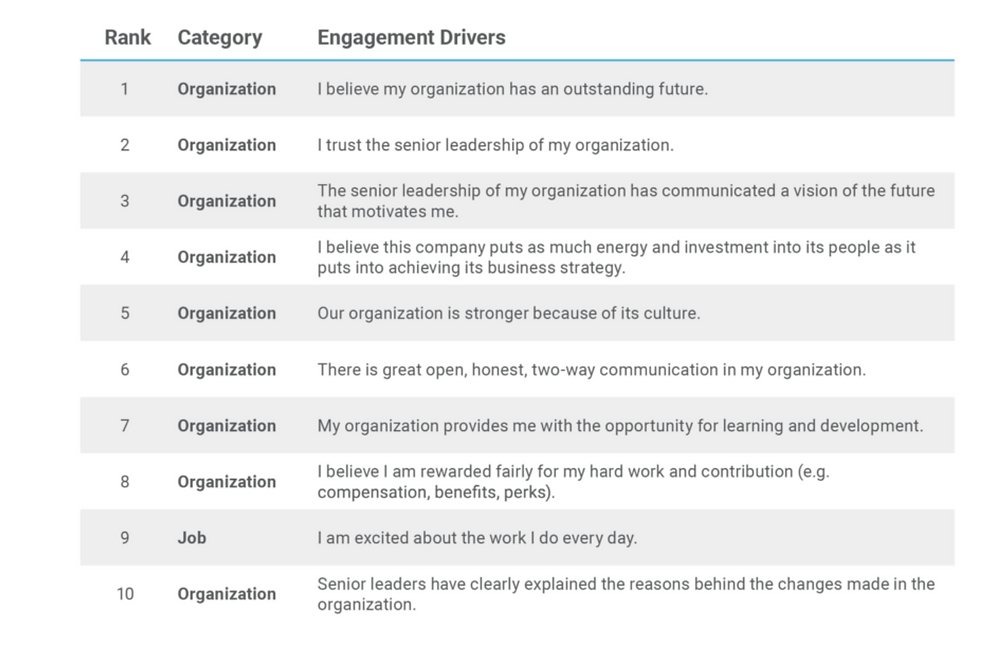 """Drive innovation with a """"fail fast"""" culture"""