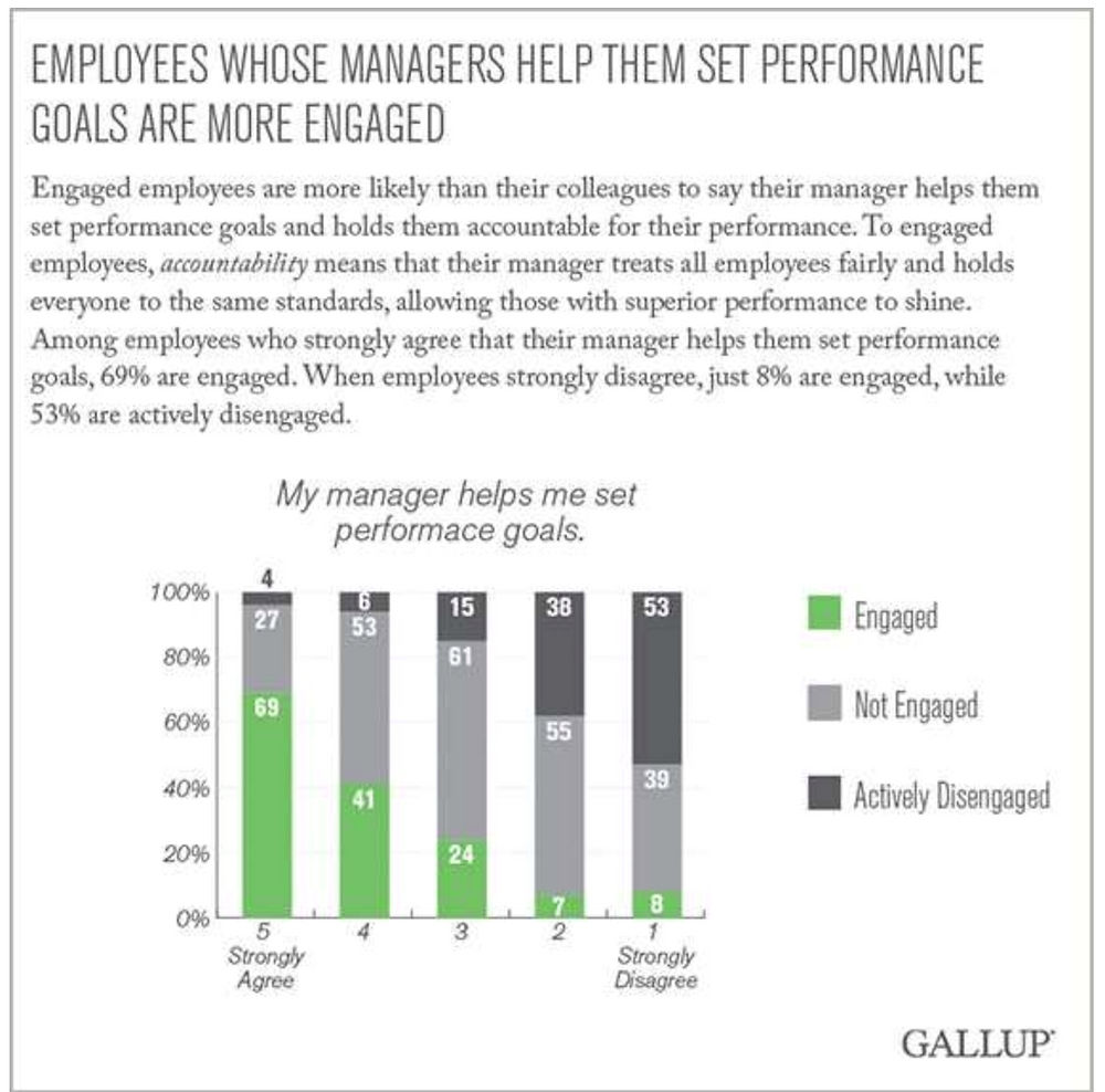 Good employees leave bad managers who do these 4 things.