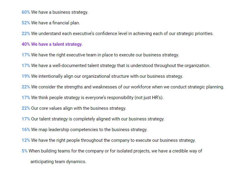 few health care companies have a talent strategy