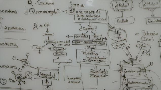modelos de negocio-2.jpg