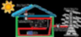 schema_impianto_fotovoltaico.png
