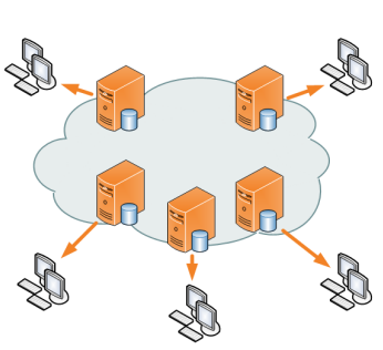Multiple servers send data to different users with a CDN.