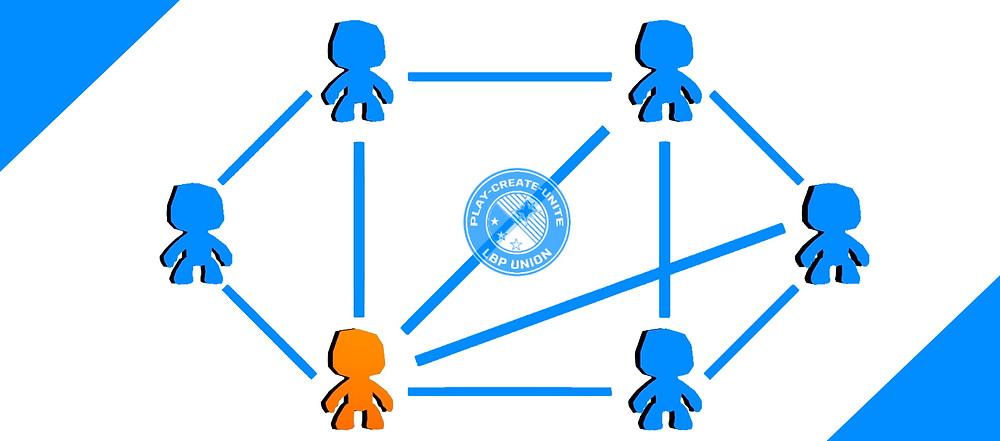 How peer to peer connections work.