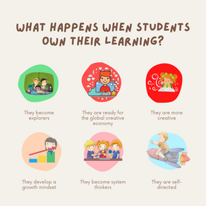 What Happens When Students Own Their Learning