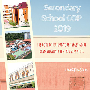 Secondary School Cut-off Point 2019