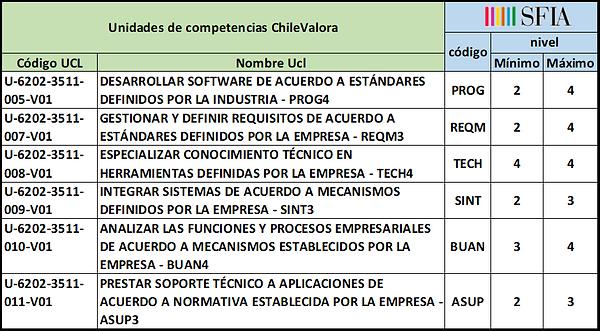 AnalistaDev-Competencias.PNG