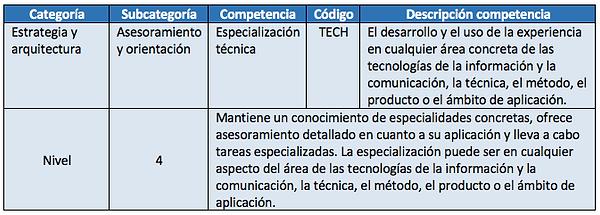 Competencia TECH.png