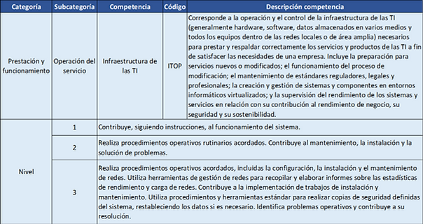 Tecnico - ITOP.png