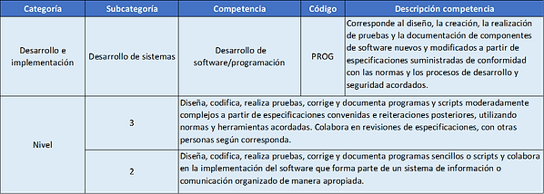 ProgWeb-PROG.png