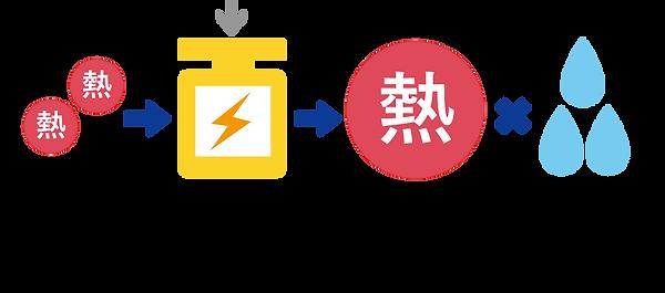 エコキュート図.png